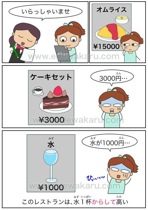 blogからして(例示)
