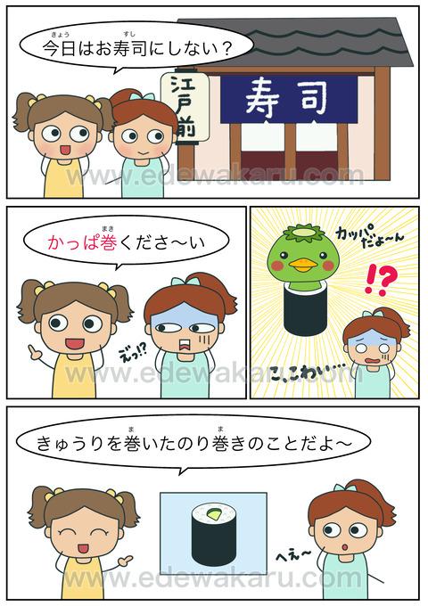 blogかっぱ巻