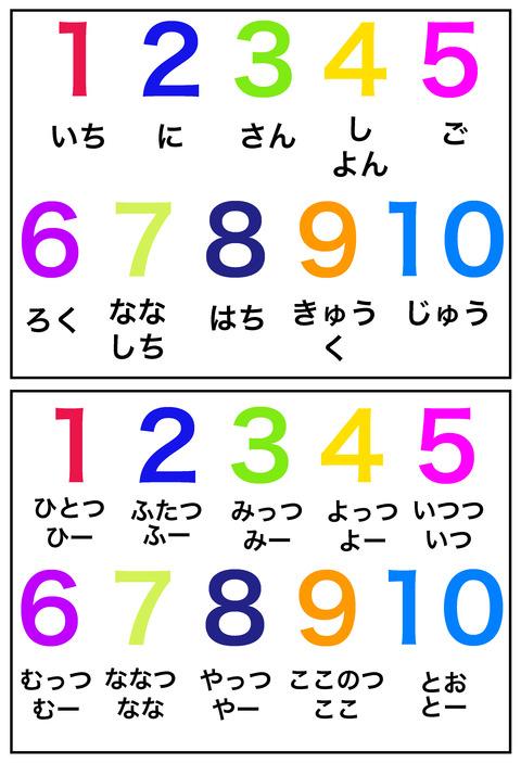 blog数え方