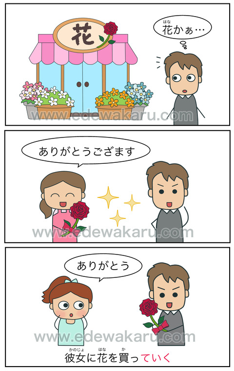 blogていく(継起)
