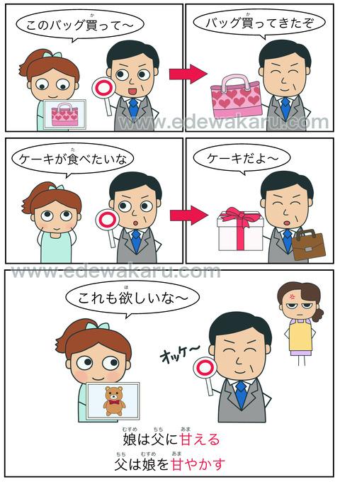 blog甘える・甘やかす