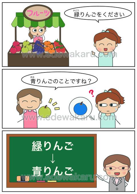 blog緑りんごをください