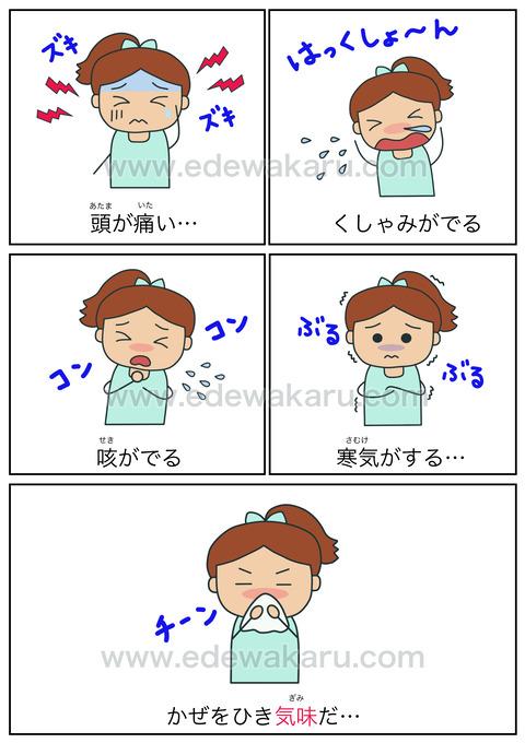 blog気味