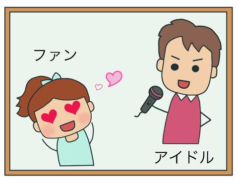 blog夢中