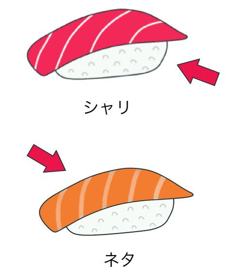 blogシャリ・ネタ