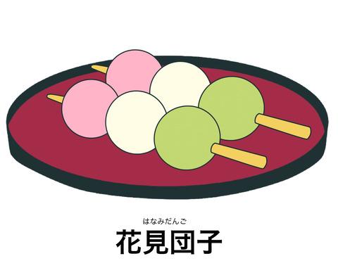 blog花見団子