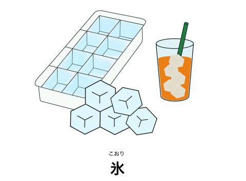 blog氷