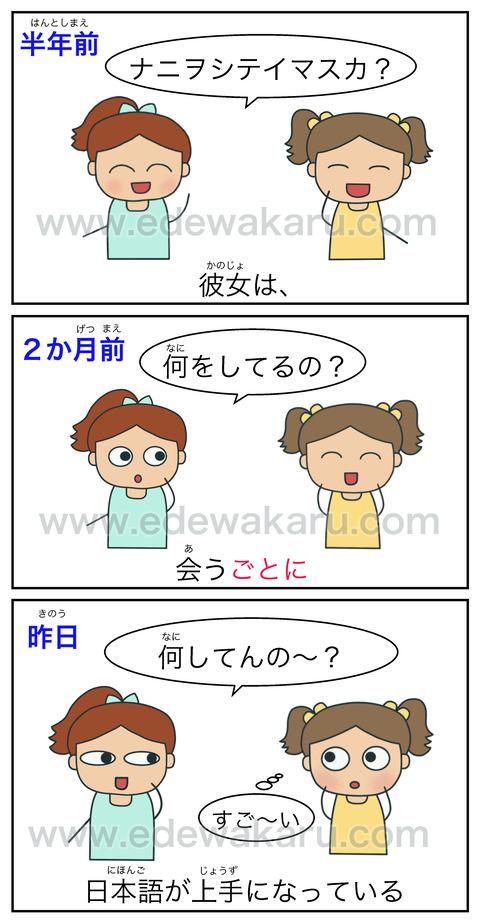 blogごとに(変化)