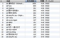 iPod1000回記念