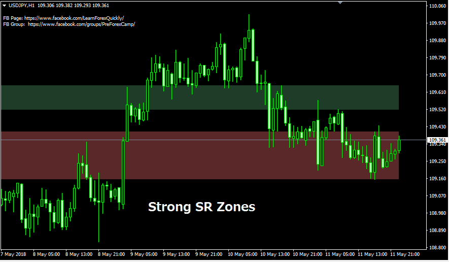 Strong SR Zones : MT4 インジケーター倉庫クラウド館