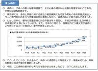 虐待増加グラフ