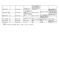 江戸川区立小学校水筒持参許可-page3