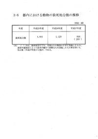 36 都内における動物の致死処分数の推移-001