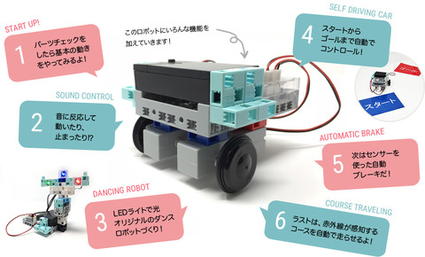 robot01_outline