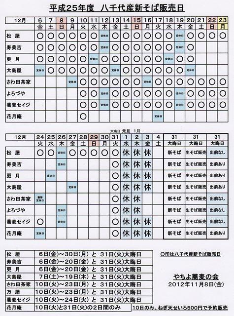 mm-25nendo-yachiyo-san-sinsoba-nittei