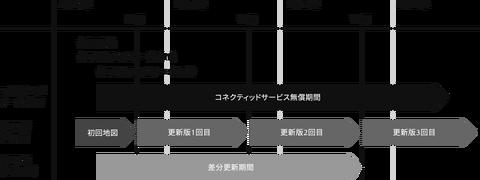 updatemap_01