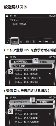 ラジオその2