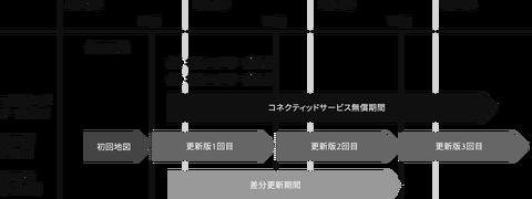 updatemap_02