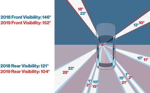 visibility-1567099006
