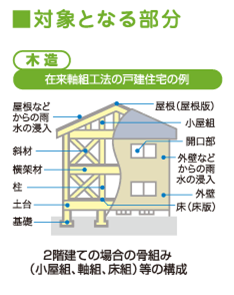 04-taisyoubui
