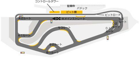 第6回 富士スピードウェイ <その1>   山野哲也のサーキット攻略講座!   スペシャルコンテンツ