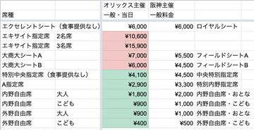 スクリーンショット 2020-01-19 18.36.34