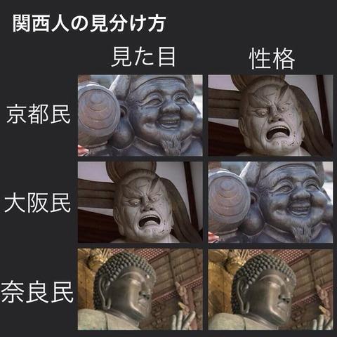 関西人の見分け方