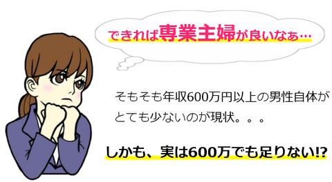 angel3600
