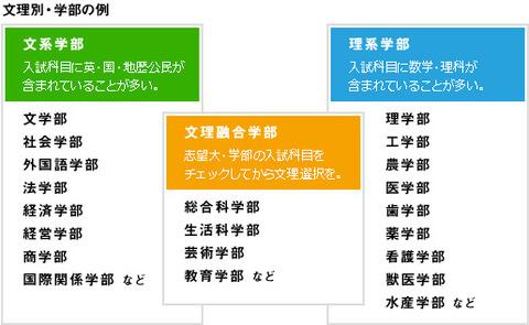 pic-daigaku_05_box3_001