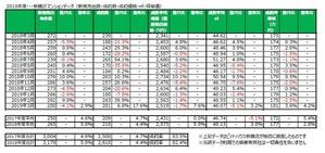 2018板橋データ