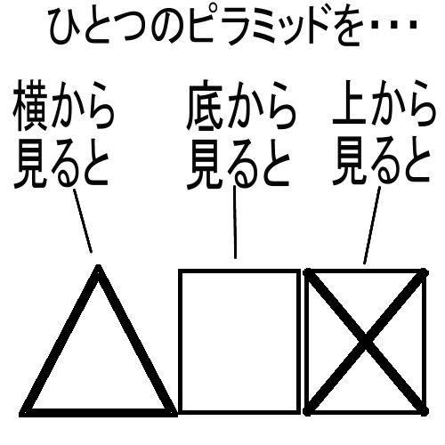英語でオトさナイト!:forの意味...