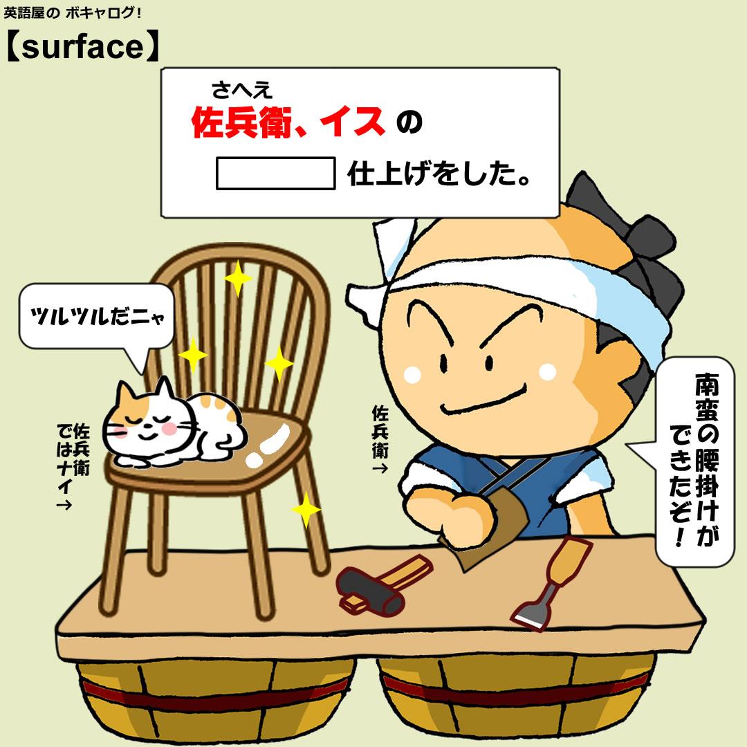 surface_Mini