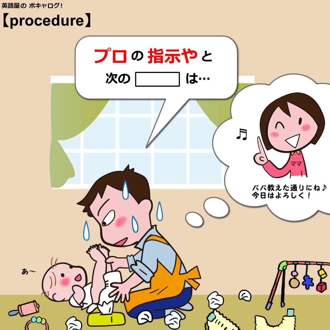 procedure_Mini