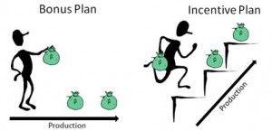 bonus-incentive-plan-300x145