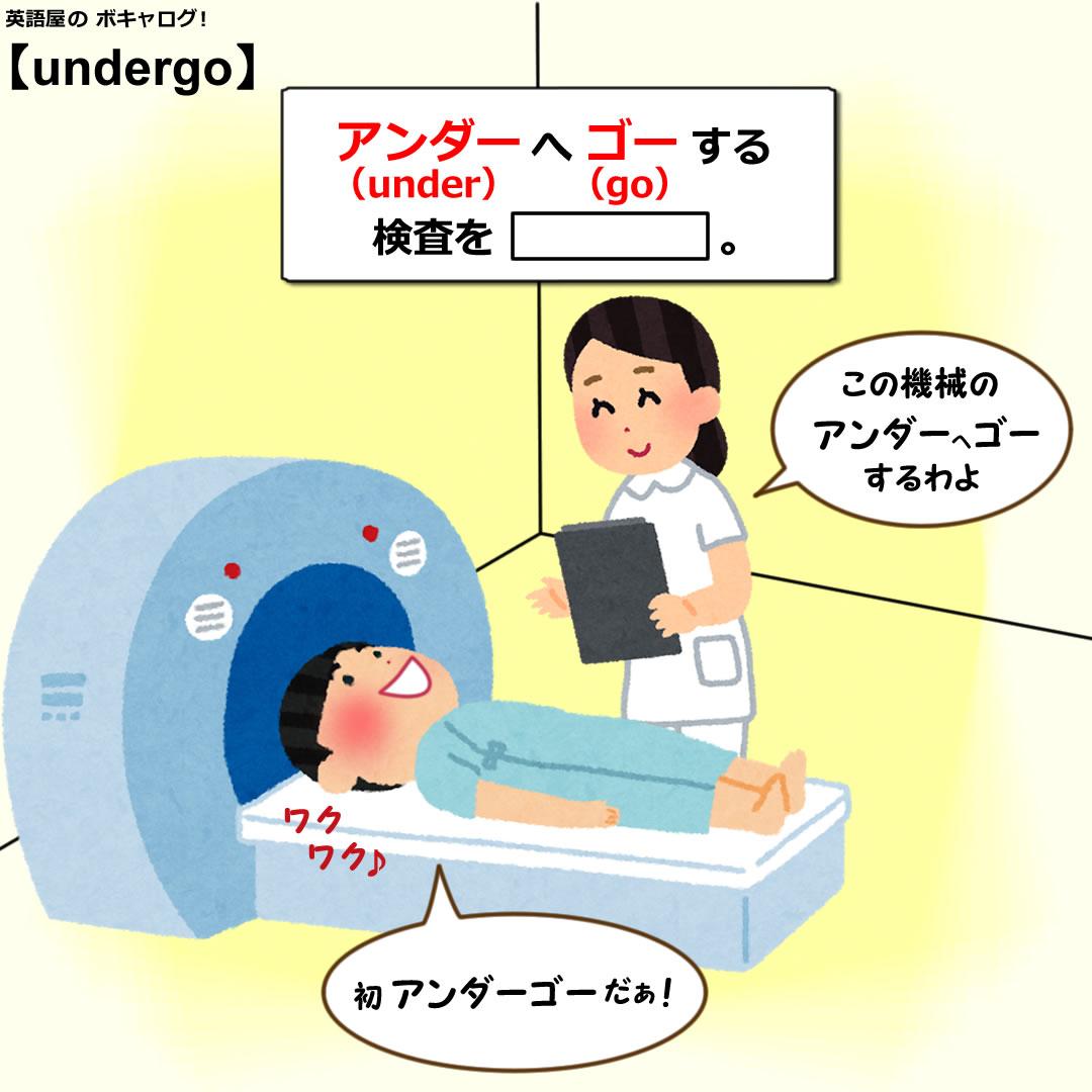 undergo_Mini