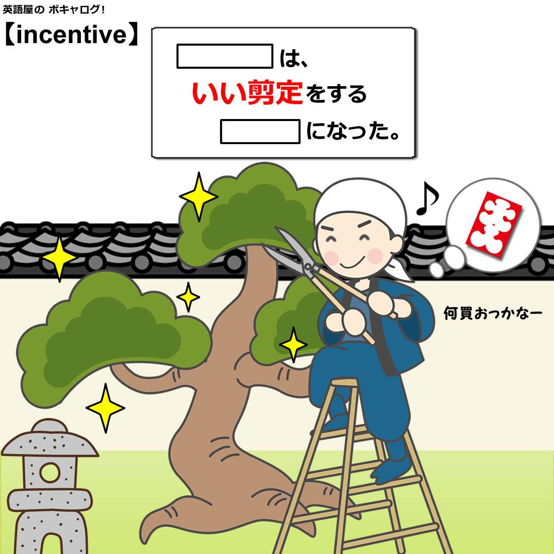 incentive_Mini
