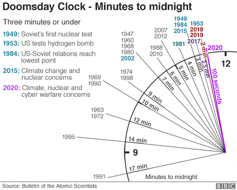 _110626008_doomsday_clock_hour_clock640-nc