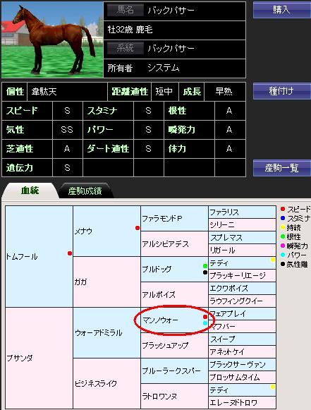 eikuraのブログ  OP 重賞 攻略編       ( 赤の時代 )