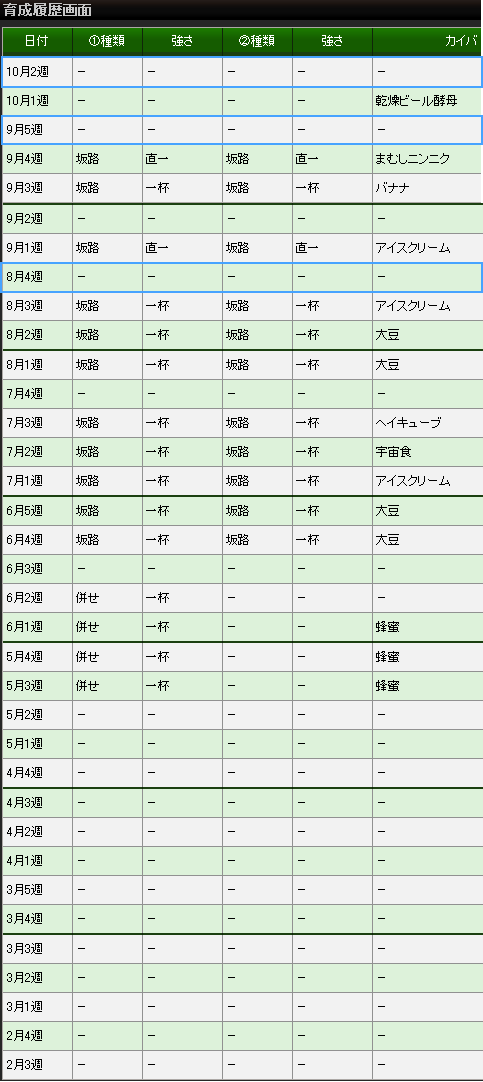 D-002780-02
