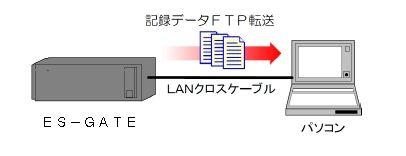 ES-GATE2