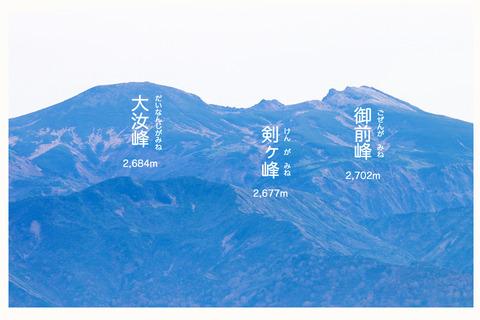白山の峰の名
