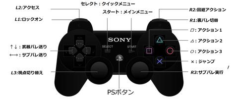 2000px-DUALSHOCK3_japanese_layout_svg