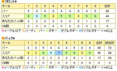 20140803Score