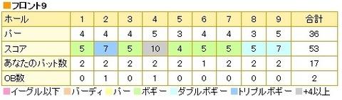 20140517Score_2
