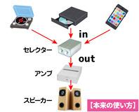 1-WP-PC33本来の使い方