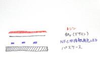 手書きイメージ図