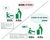 英語=BASIC言語と思って頂ければ。