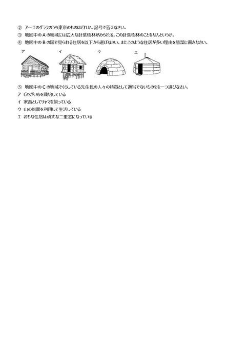 【社会問題】上志津中1年第一回定期試験予想問題④