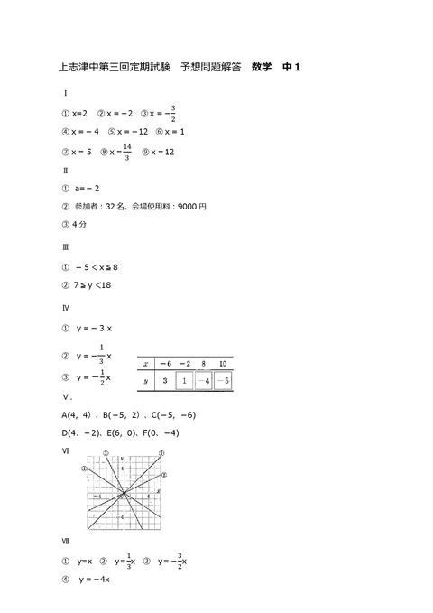 上志津中第三回定期試験問題解答中1数学-001
