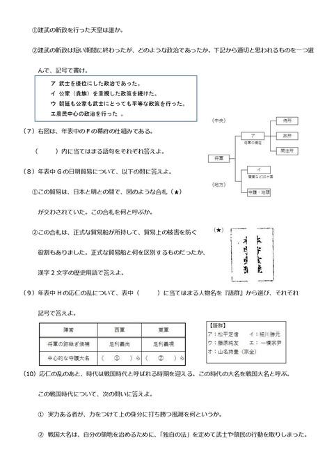 【社会問題】志津中2年第一回定期試験予想問題②